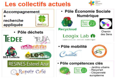 Collectifs_actuels